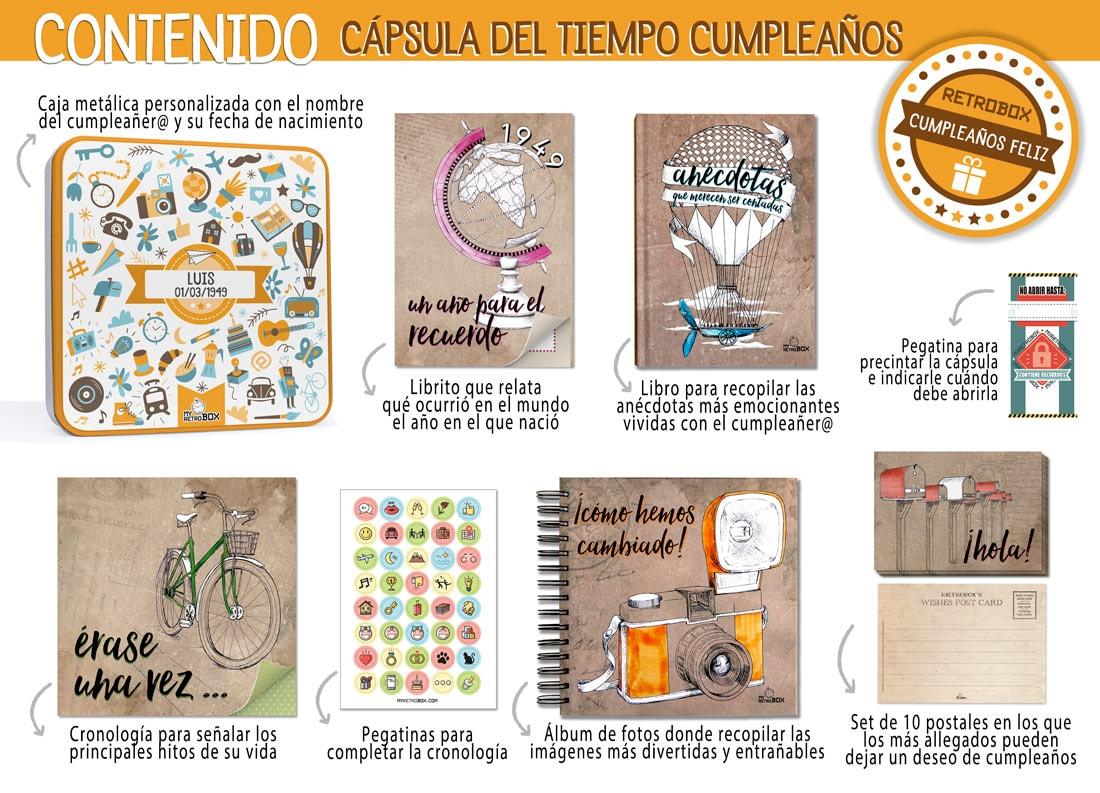 Regalos para cumpleaños originales: Retrobox Cumpleaños Feliz
