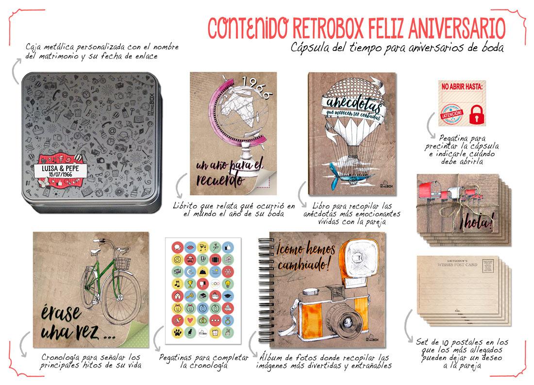 Regalo original aniversario de bodas | Qué contiene Retrobox Feliz Aniversario