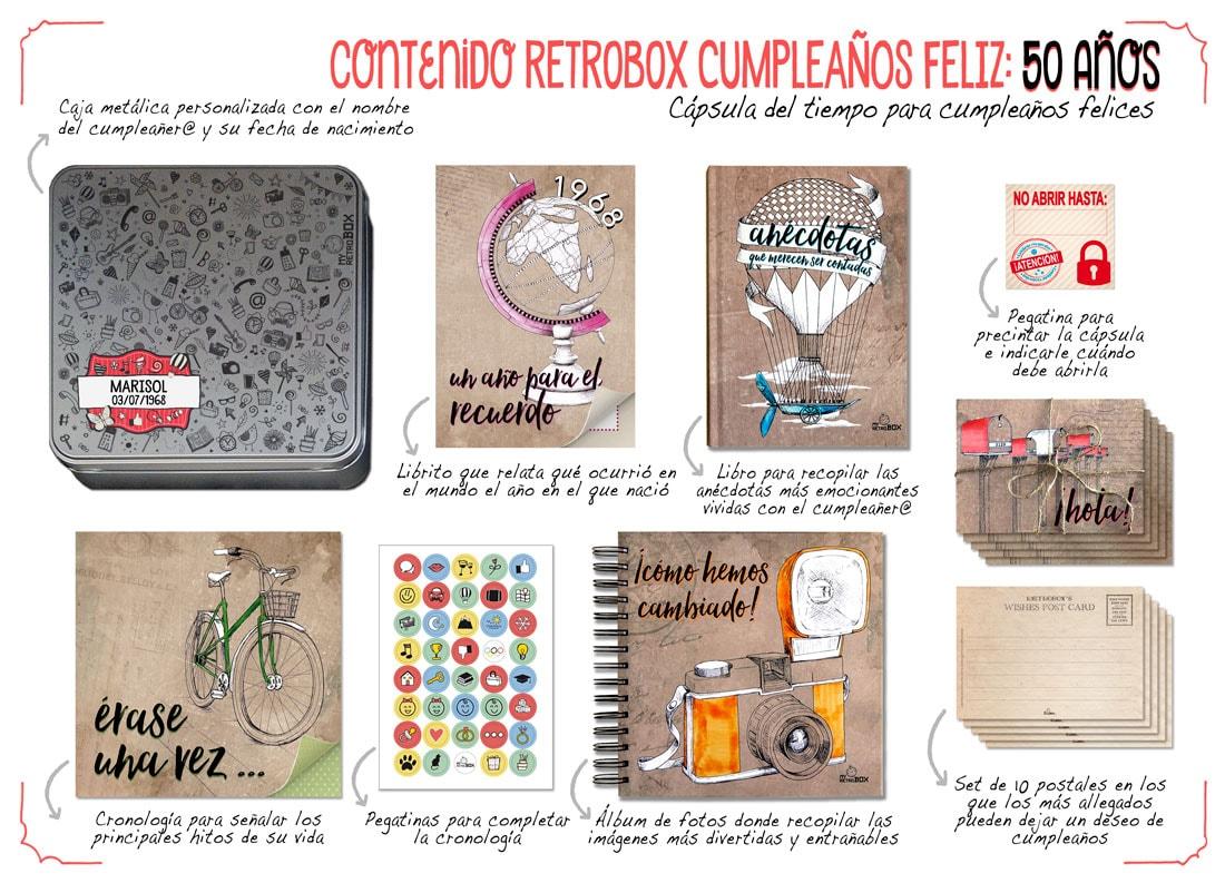 Contenido Retrobox Cumpleaños Feliz 50 años