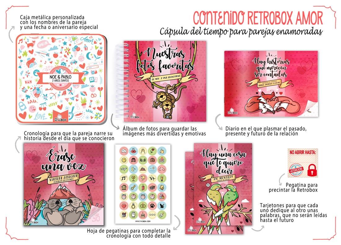 Contenido Retrobox Amor