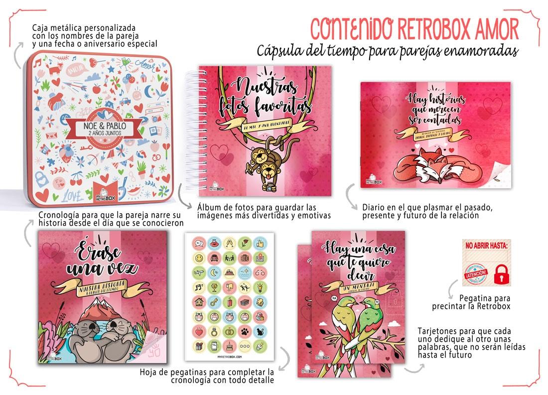Contenido Retrobox Amor 14 de Febrero