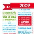 Detalle lámina resumen de acontecimientos del año 2009
