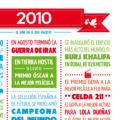 Detalle lámina resumen de acontecimientos del año 2010