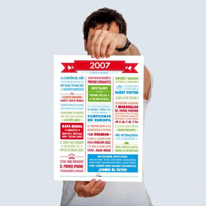 Lámina resumen de acontecimientos del año 2007