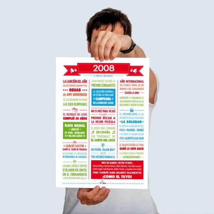 Lámina resumen de acontecimientos del año 2008