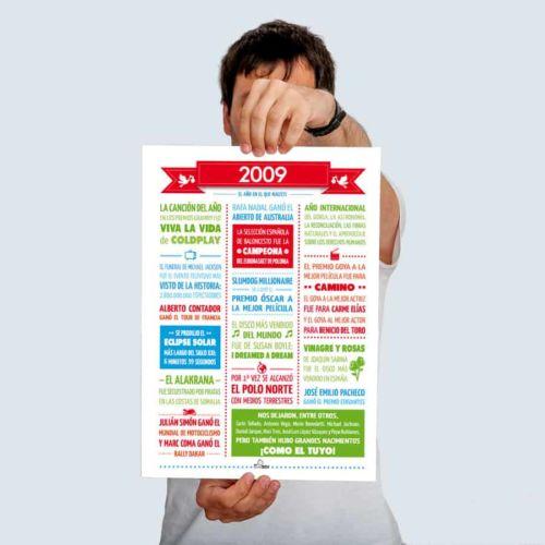 Lámina resumen de acontecimientos del año 2009