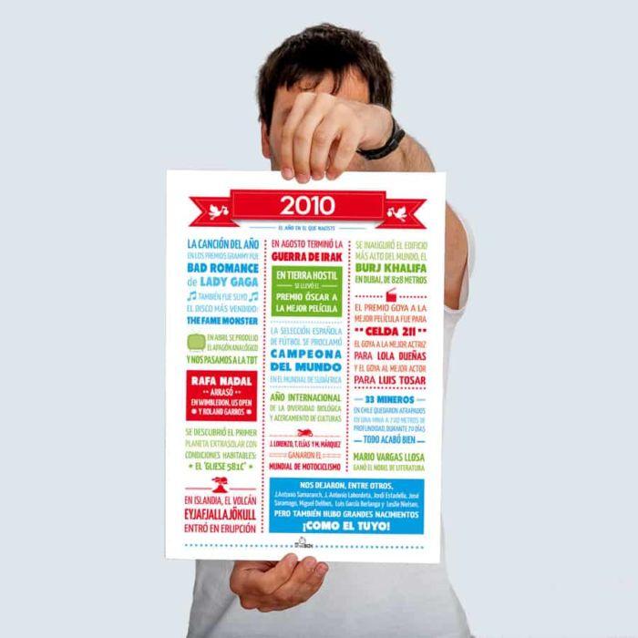 Lámina resumen de acontecimientos del año 2010