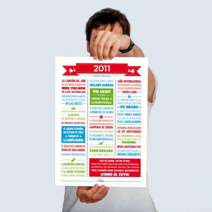 Lámina resumen de acontecimientos del año 2011