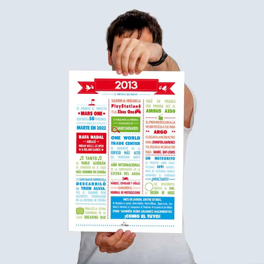 Lámina resumen de acontecimientos del año 2013