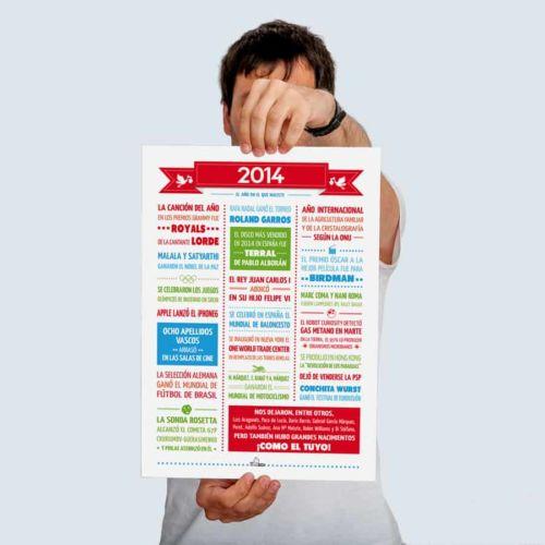Lámina resumen de acontecimientos del año 2014