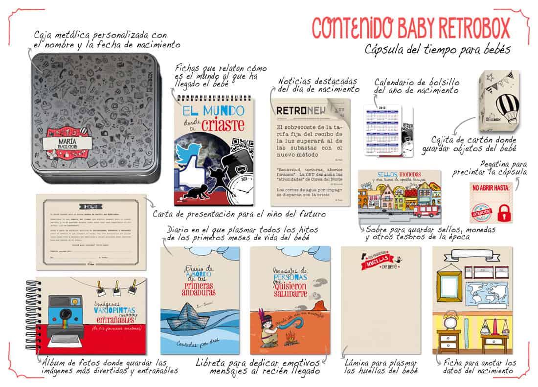 Capsula del tiempo baby retrobox regalo bebe