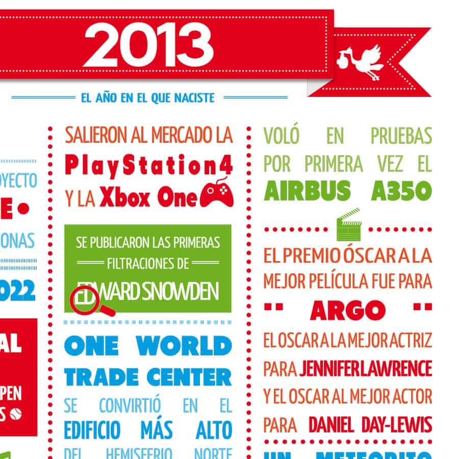 Detalle lámina resumen de acontecimientos del año 2013