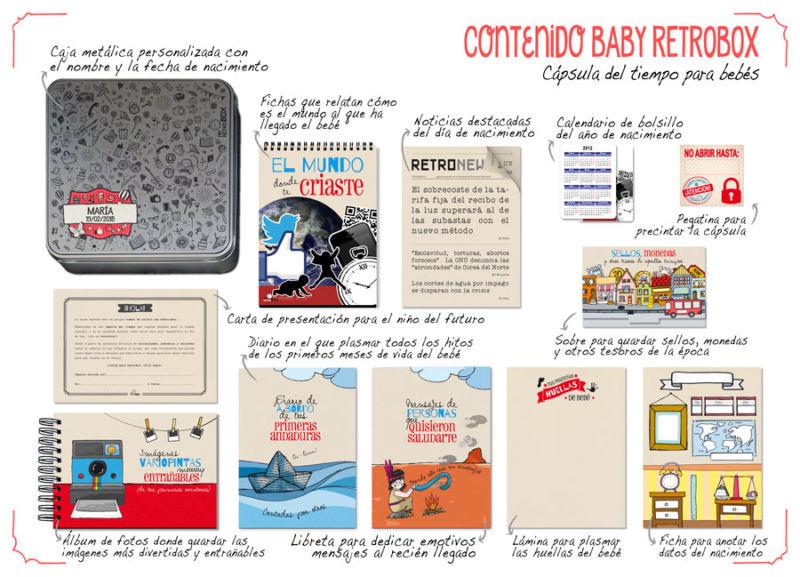 Regalo bebés gemelos: contenido Baby Retrobox
